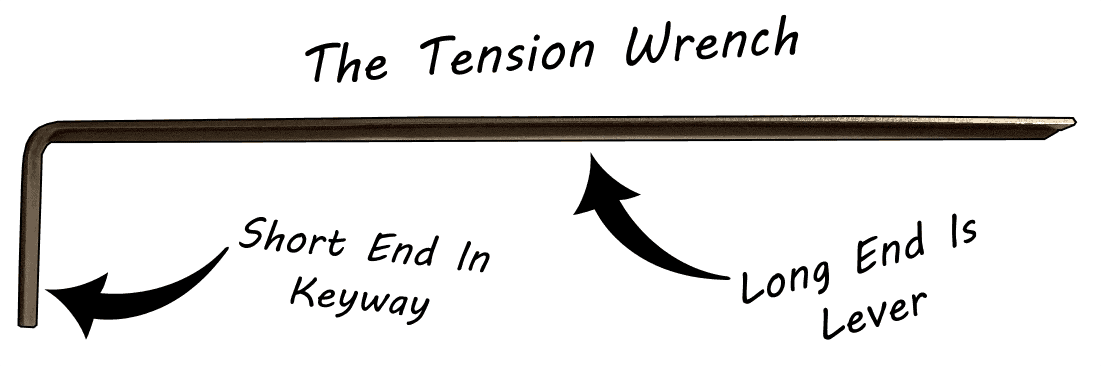 Introduction to the tension wrench - how to use the tension wrench