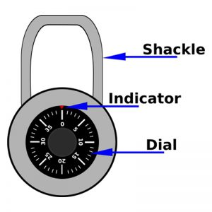 Parts of a Combination Master lock
