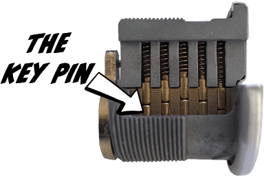 The Key Pins of a Pin Tumbler Lock